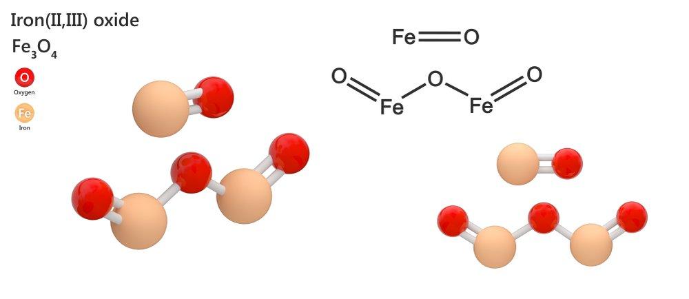 ferrous-and-ferric-oxide